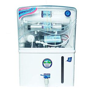 Aqua Grand RO+UV+UF Water Purifier With Body cover